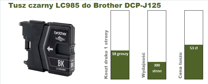 tusz do brother DCP-J125 czarny