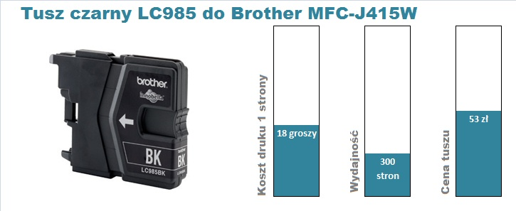 tusz do brother MFC-J415W czarny
