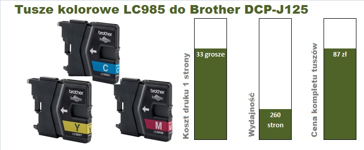 tusze do brother DCP-J125 kolor