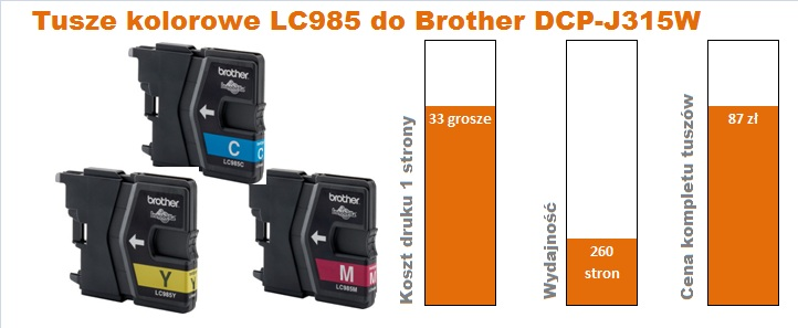 tusze do brother DCP-J315W kolor