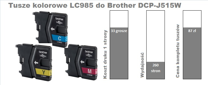 tusze do brother DCP-J515W kolor LC985